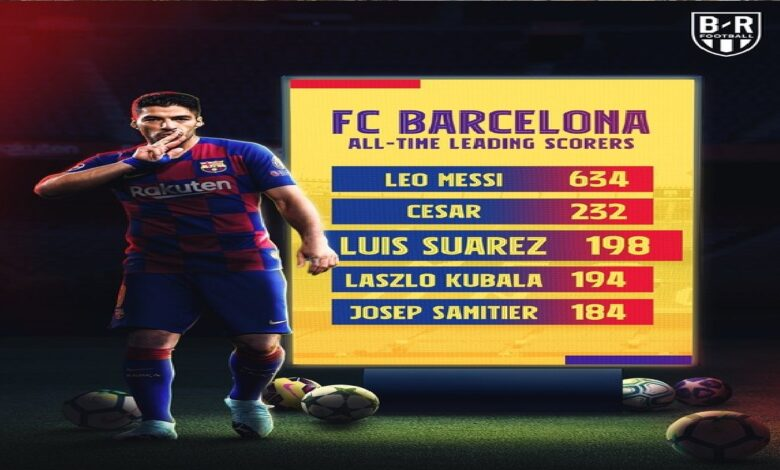 Luis Suarez finally joins Atletico Madrid from Barcelona